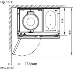 AGA 3 Series - clearances for oven door opening