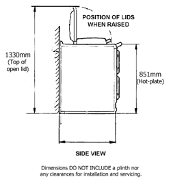 Three oven AGA Cooker, dimensioned drawing, side elevation