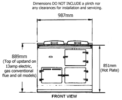 Two Oven AGA Front Elevation, dimensioned drawing