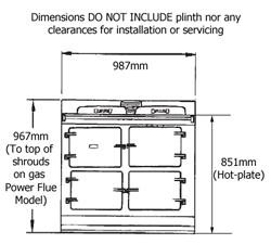Three oven AGA Cooker, dimensioned drawing, front elevation