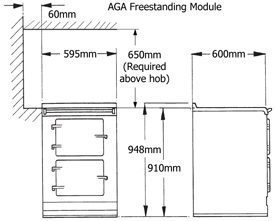 AGA Freestanding Module Front and side elevation