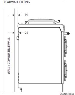 AGA 3 Series - clearances to wall behind