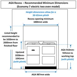 Two Oven Economy 7 (30amp / Night Storage) Electric Traditional Heat Storage AGA in a recess / Chimney / fireplace